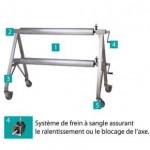 Механизъм двоен за навиване на покривало за басейни до 25х16м